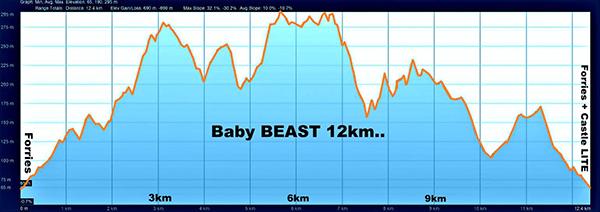 Baby Beast 2019 EP - Edit 2